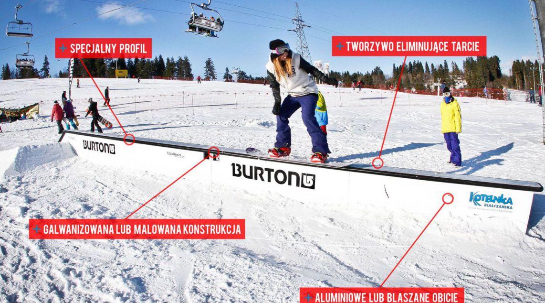 Snowpark konstrukcja - Przeszkoda na snowaprk