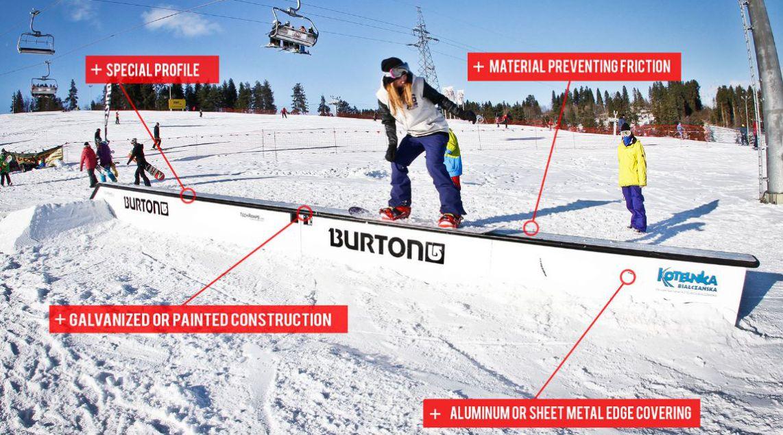 Equipment snowpark